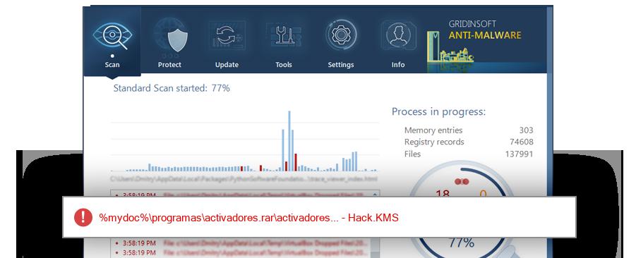 Kmsauto net 2015 v1 3 8 by ratiborus download | Download KMSAuto Net